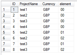 Stored Procedure Results