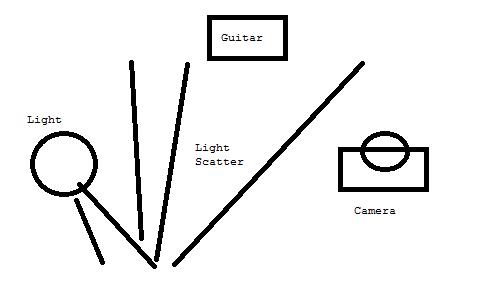 Camera Light Bounce