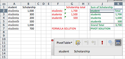 Pivot and formula solutions in one