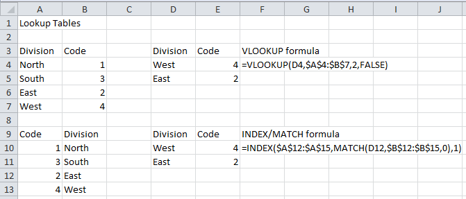 VLOOKUP and INDEX/MATCH