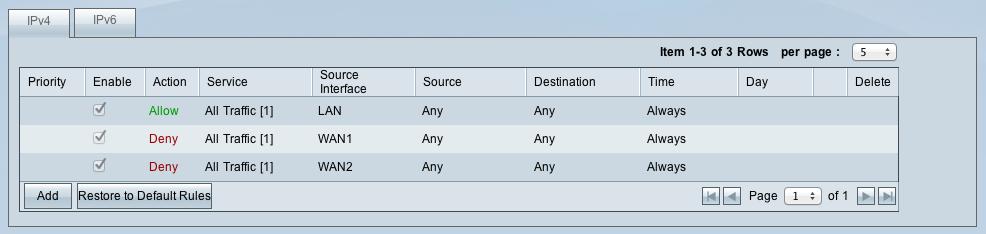 Dual Wan Router DSL Bridge Mode
