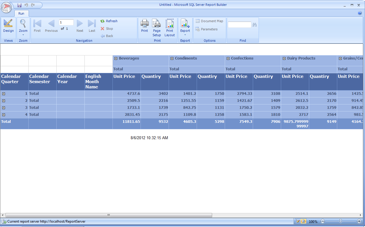 How to Create Ad-hoc report using SSRS and SSAS cube