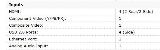 Input list per specs