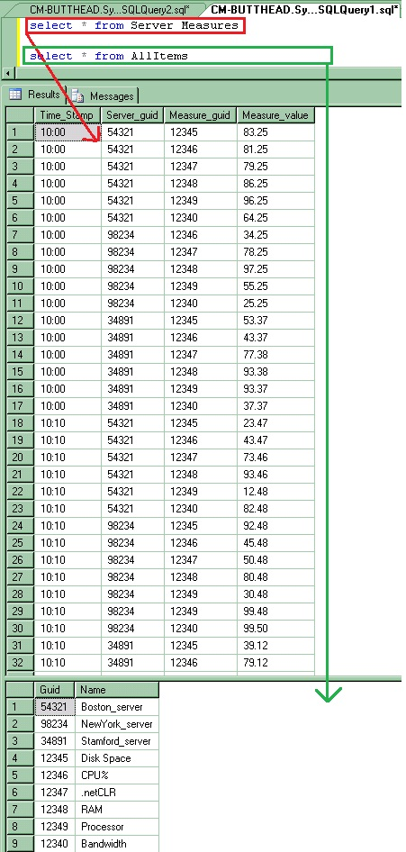 Table examples to be used in query build specs