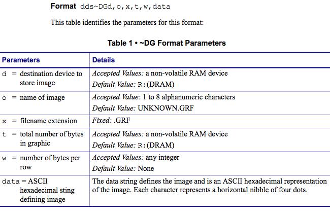 Print pictureBox ZPL Commands in C#