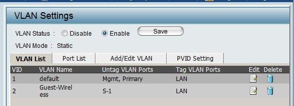 VLAN List