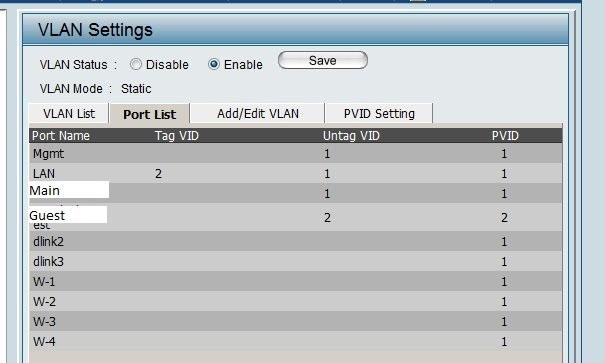 Port List