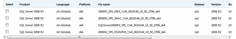SQL 2208 CU4