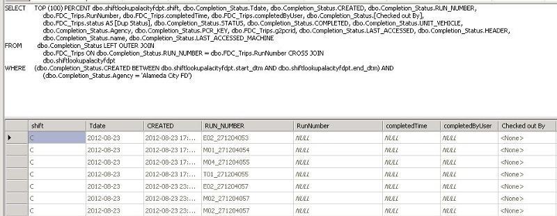 SQL View