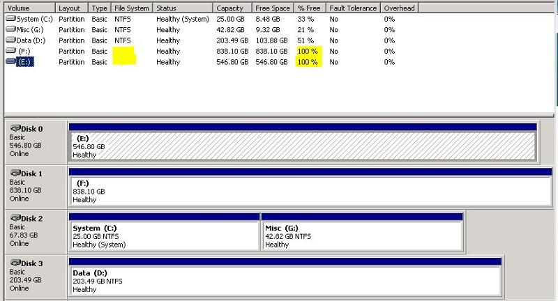 Disk Management showing mis-reporting