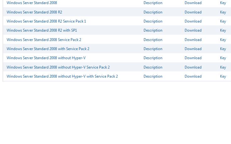 Windows 2008 Server - various versions