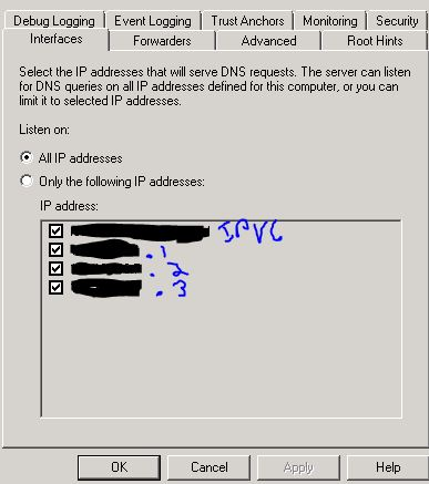 DNS Interface Addresses