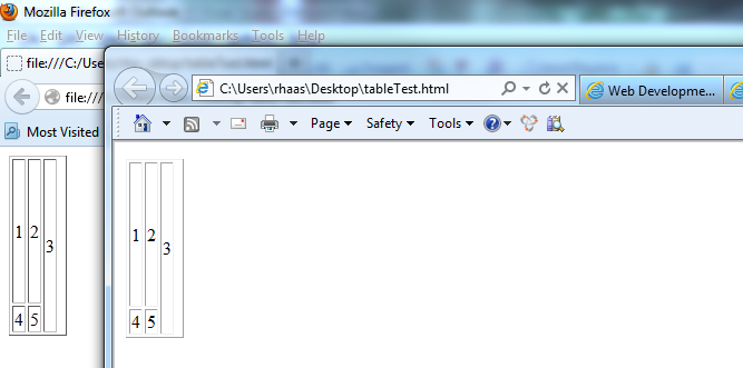 My screenshot of HTML with FF and IE.