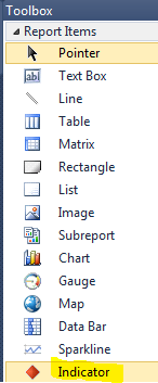 The list of Report Items in the Toolbox contains an Indicator