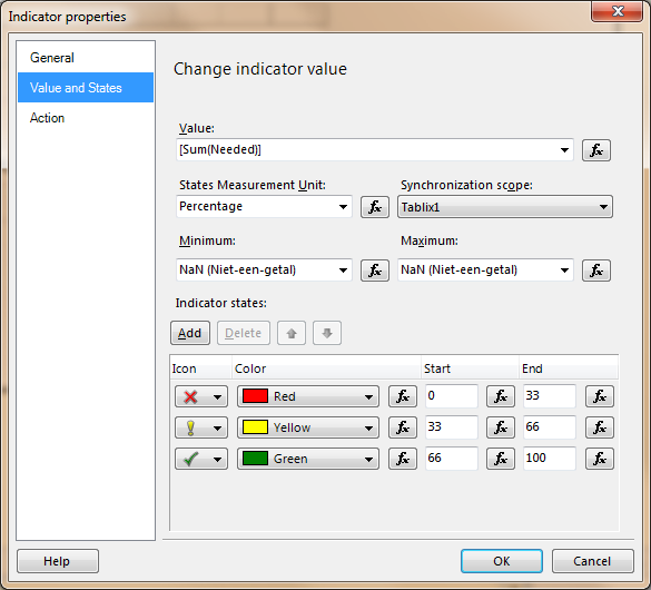 The default settings of the indicator