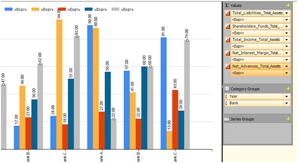 Dynamic Chart Bar & Legend Visibility (SSRS 2008)