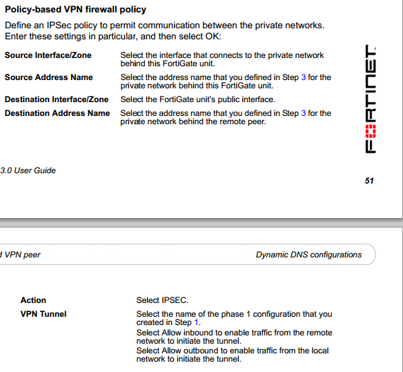 IPSEC Between Linksys RVS4000 and Fortigate 80C