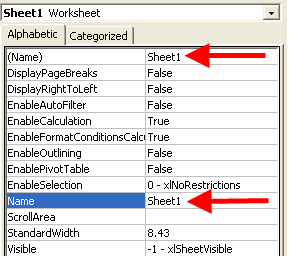 Excel VBA - The sheet name property? Which one? Why are