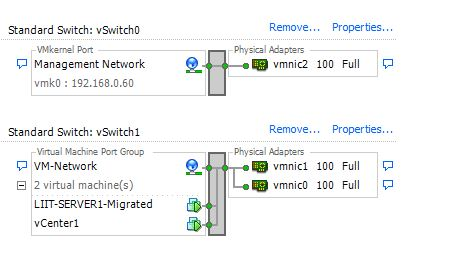 vswitches