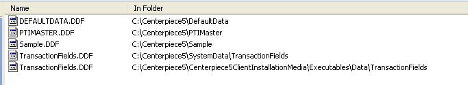 ddf files
