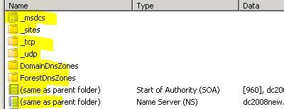 DNS console