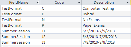 SummerSession entries in translation table