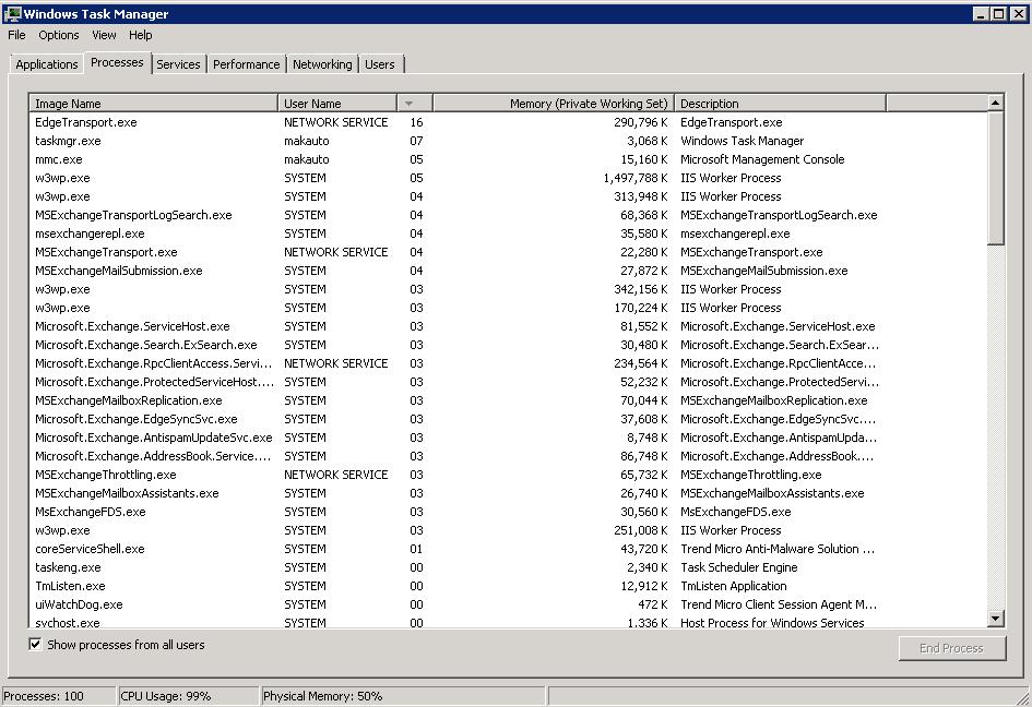 Exchange 2010 EdgeTransport exe very high CPU usage