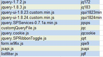 screenshot of jquery names