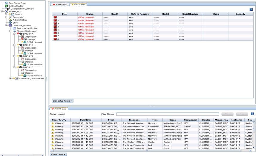 Urgent : Critical error on an HP P4300 storage