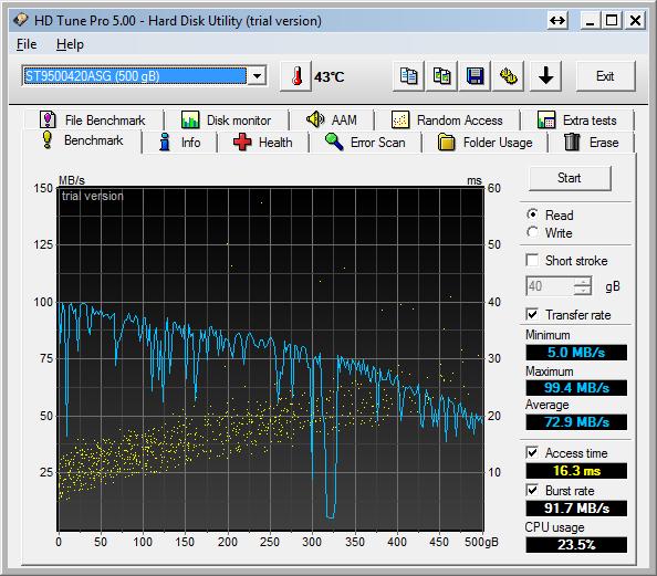 HD Tune Results