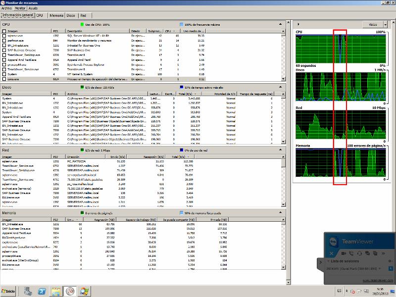Windows server performance monitor