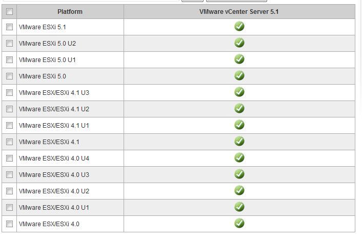vCenter Server 5.1 and ESXi 4.0 and ESXi 5.1