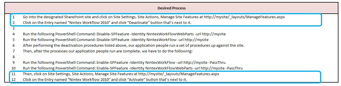 PowerShell Command to Activate/Deactivate Site Level Feature