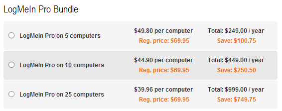 LogMeIn Fee Schedule