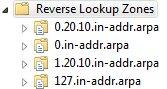 reverse zones - 2008