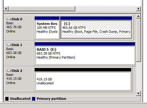 Disc Manager screen capture illustrating disc0 (SATA) to be replaced with Disc2 New Boot and OS partitions