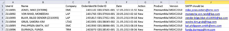 CSV with example how to should build the smtp