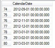 CalendarDate