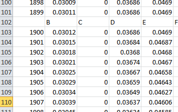 no column label if numeric data is meant as X axis labels