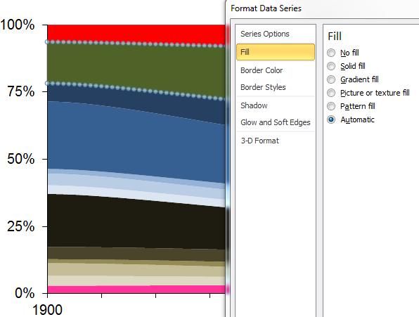 chart colors