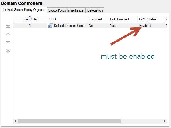 gpmc default domain controller policy