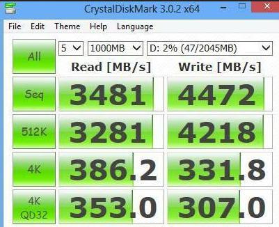 SSD-FUSIONIO