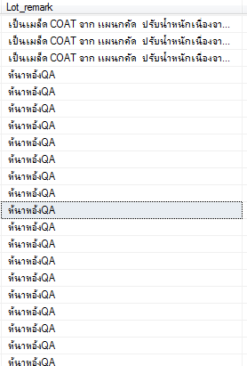 SOLUTION] Unicode characters not exporting to Excel in DTS