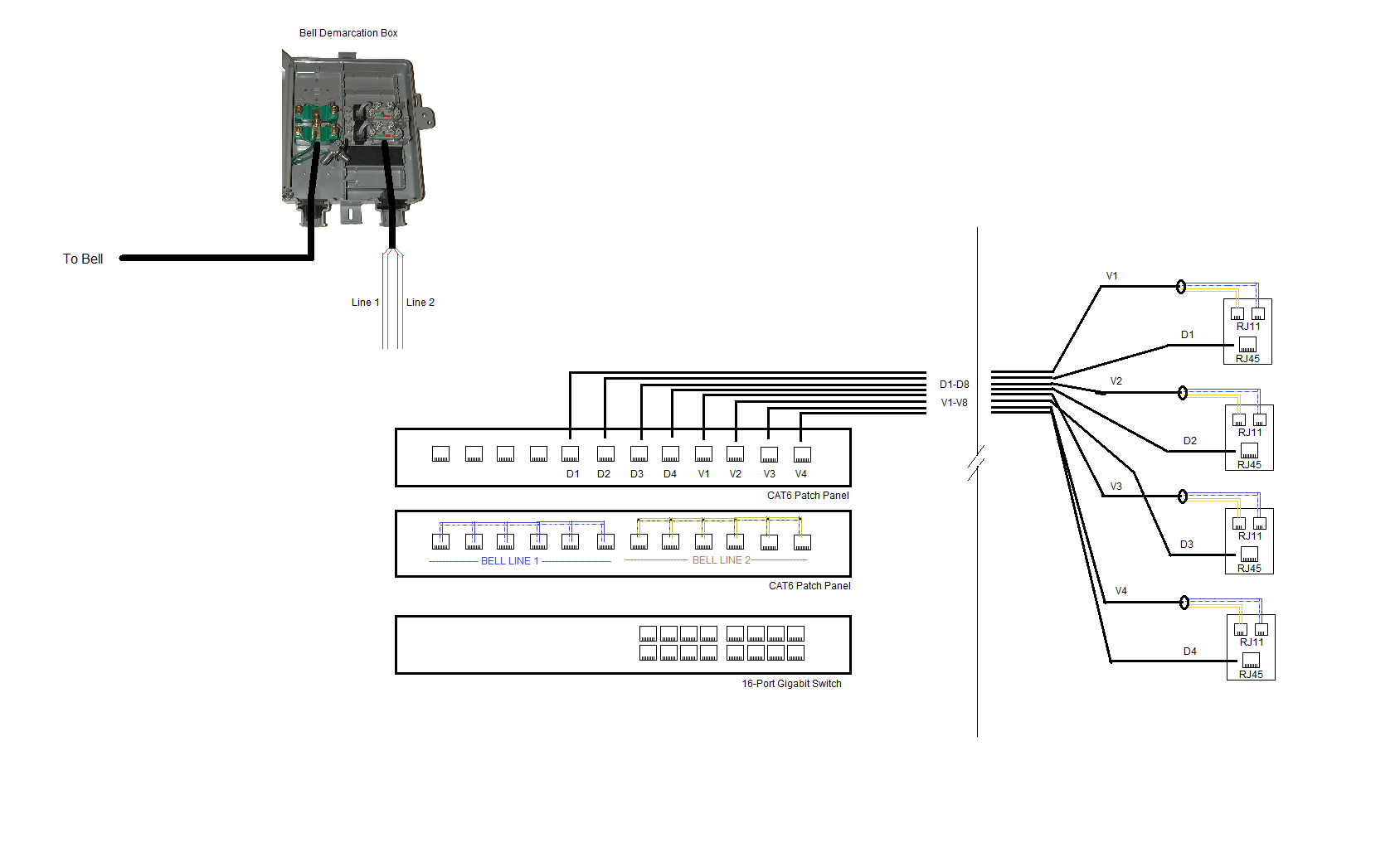 Wiring Telephone And Data On The Same Patch Panel Cat6 Plan For