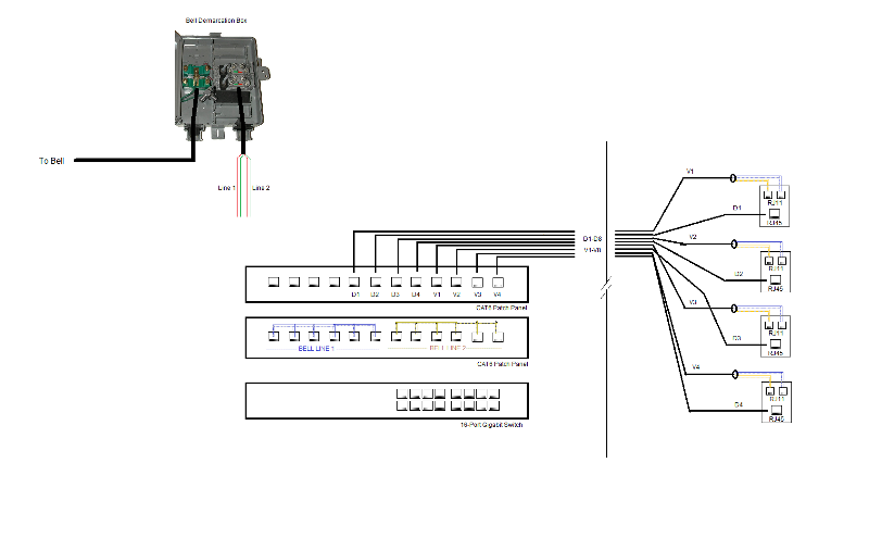 Wiring plan for the patch panel