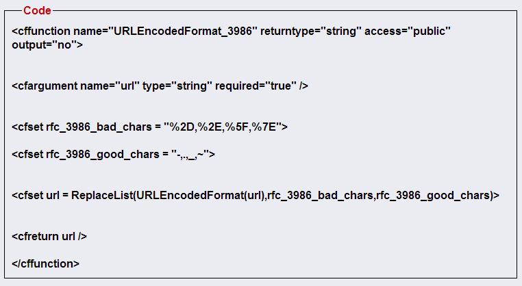 Enhanced URLEncode Function