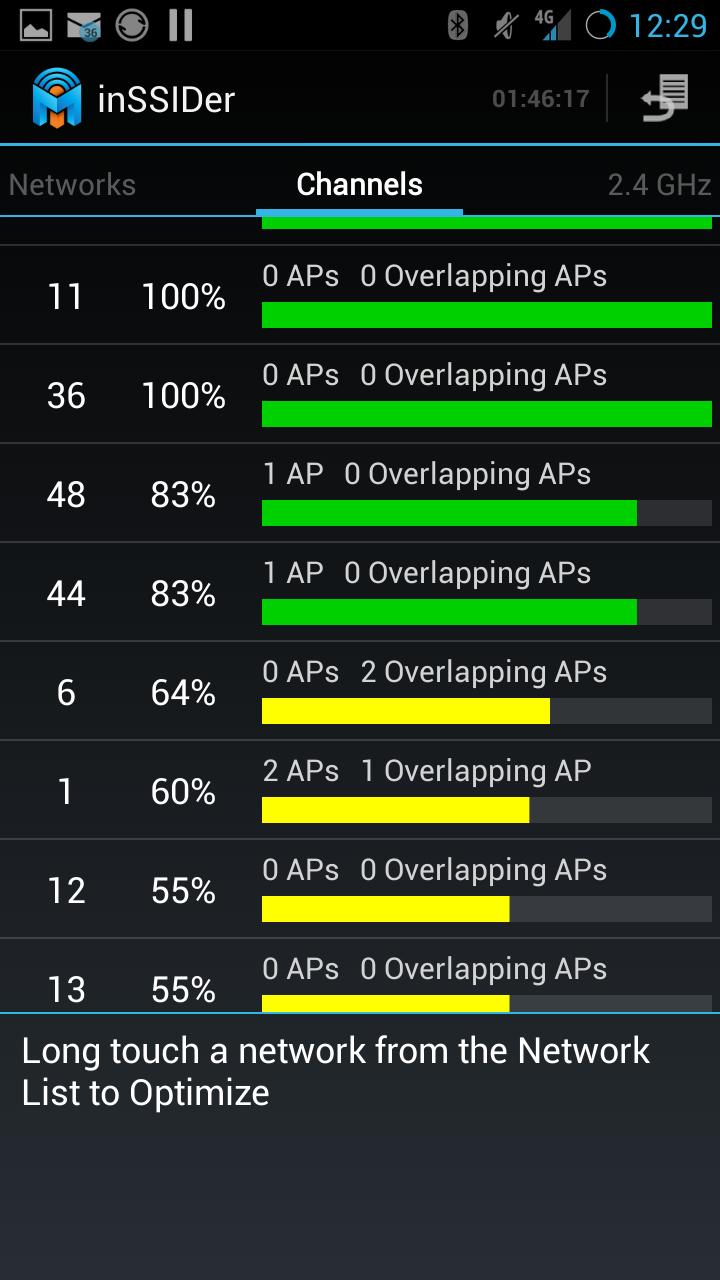 AP Overlap