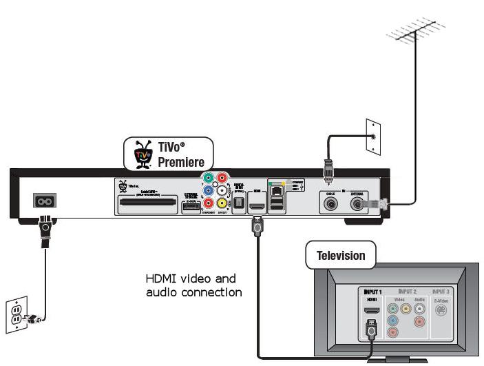 Premiere_HDMI