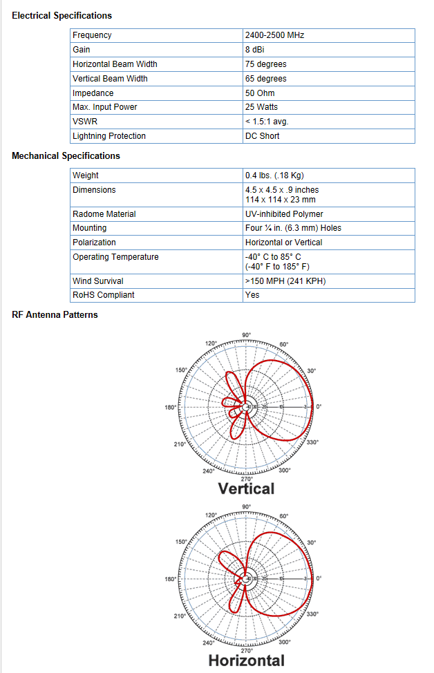 L-Com RE09P-RSP Panel Antenna Specs (click for larger)