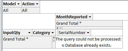 Pivot Table Message